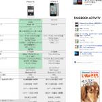 本命はiPhone5(仮)今回は安くなるSIMフリーのiPhone4で繋ぐ…か?
